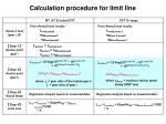 calculation procedure for limit line