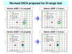 revised oica proposal for d range test2
