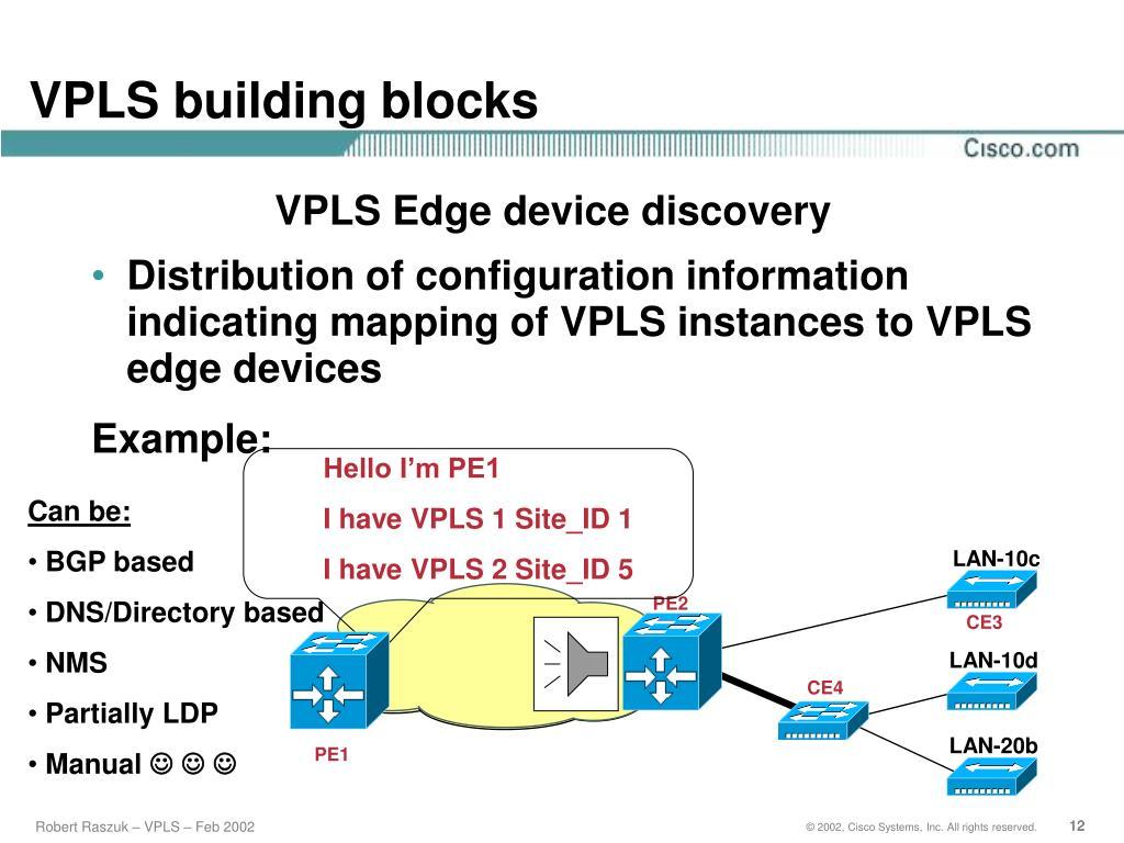 PPT - VPLS/TLS/DTLS/VPSN…  PowerPoint Presentation - ID:4444791