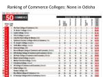 ranking of commerce colleges none in odisha