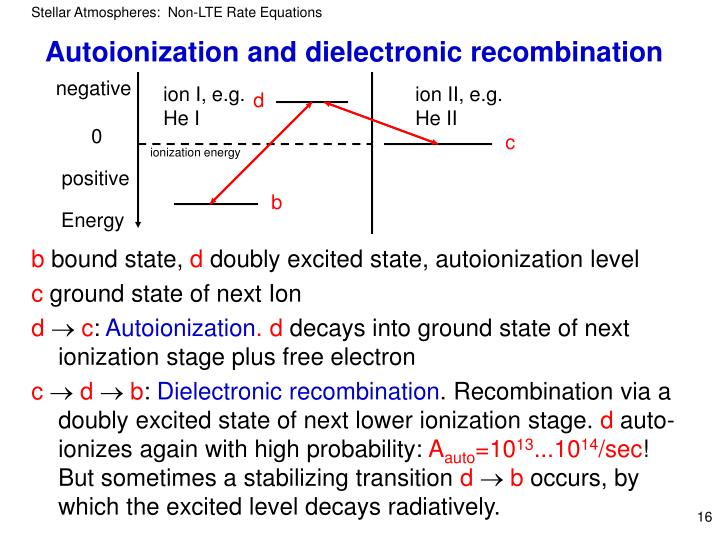 Autoionization and dielectronic recombination