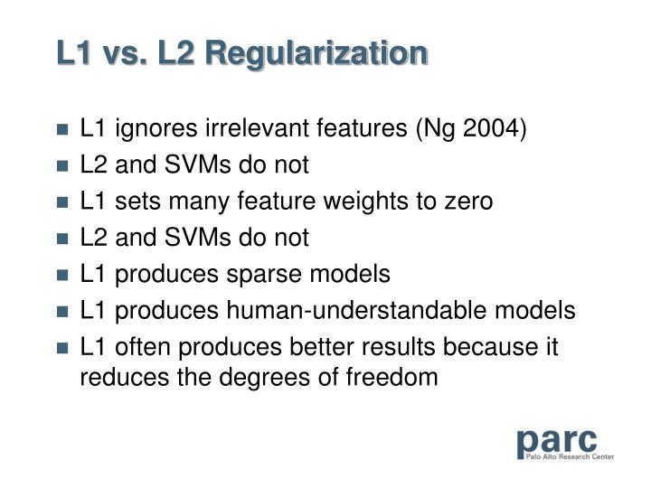 L1 vs. L2 Regularization