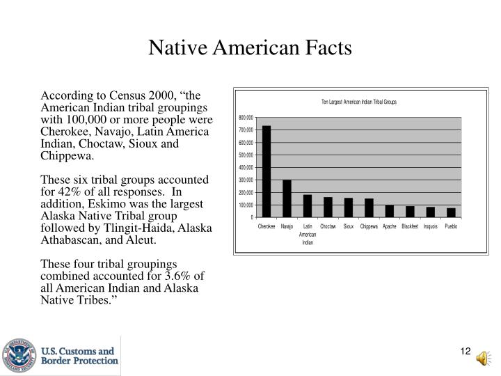 Native American Facts