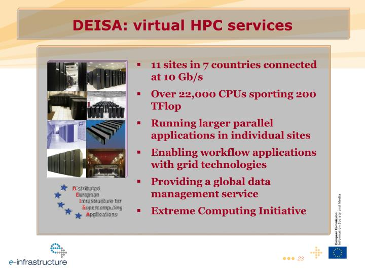 DEISA: virtual HPC services