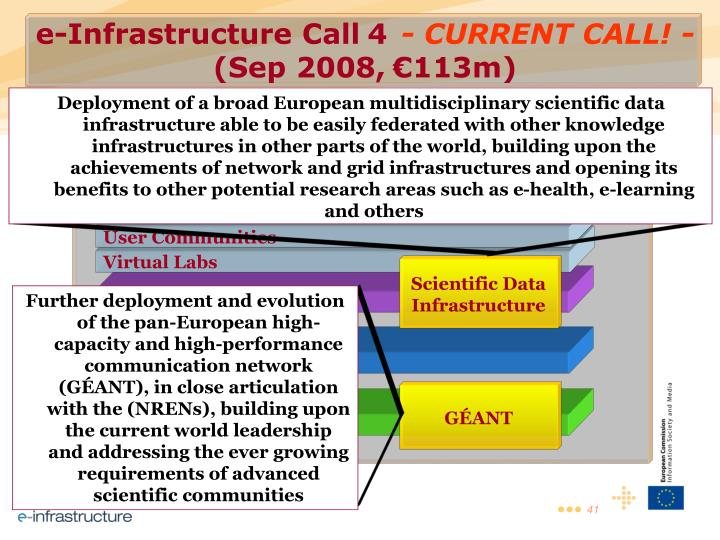 e-Infrastructure Call