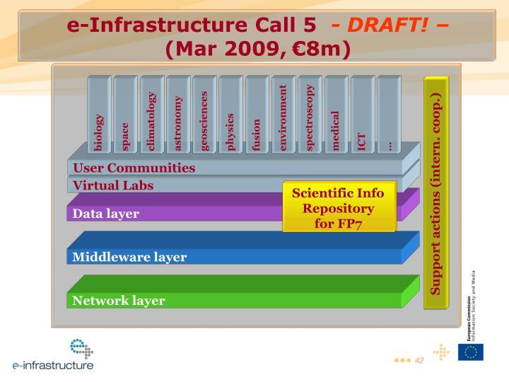 e-Infrastructure Call 5