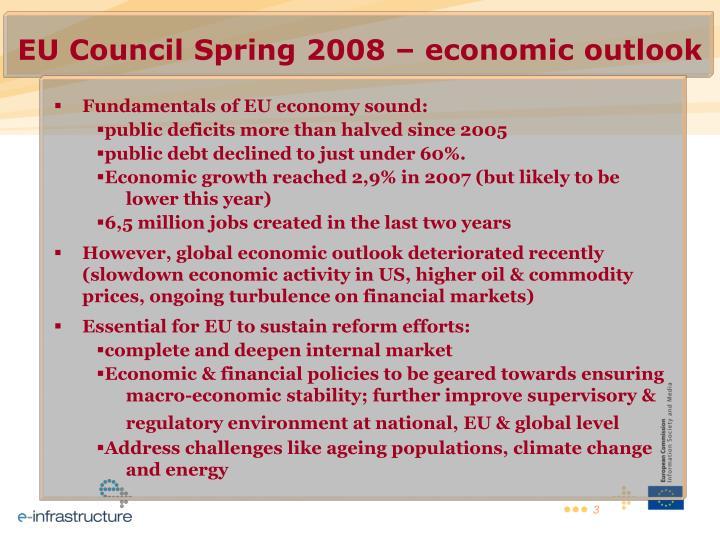Eu council spring 2008 economic outlook