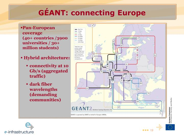 GÉANT: connecting Europe