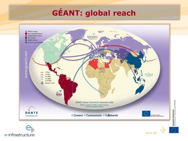 GÉANT: global reach