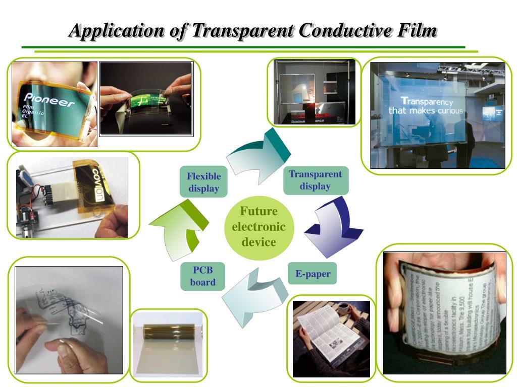PPT - Conductive paste using CNTs PowerPoint Presentation