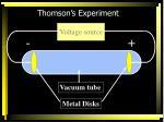 thomson s experiment