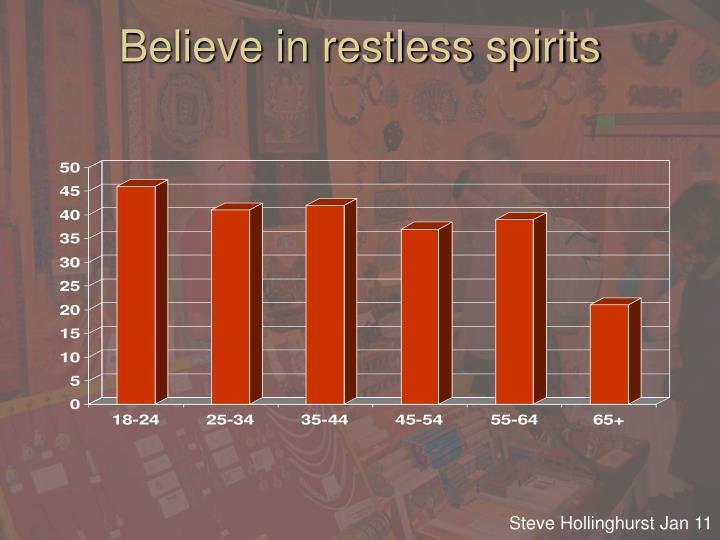 Believe in restless spirits
