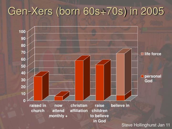 Gen-Xers (born 60s+70s) in 2005