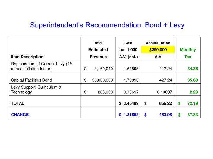 Superintendent's Recommendation: Bond + Levy