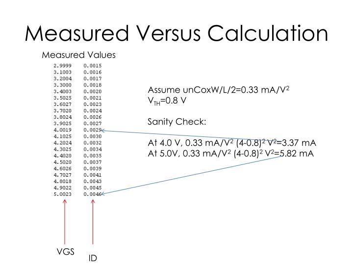 Measured Versus Calculation