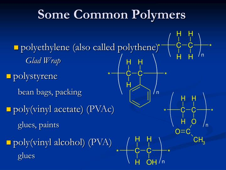 Some Common Polymers