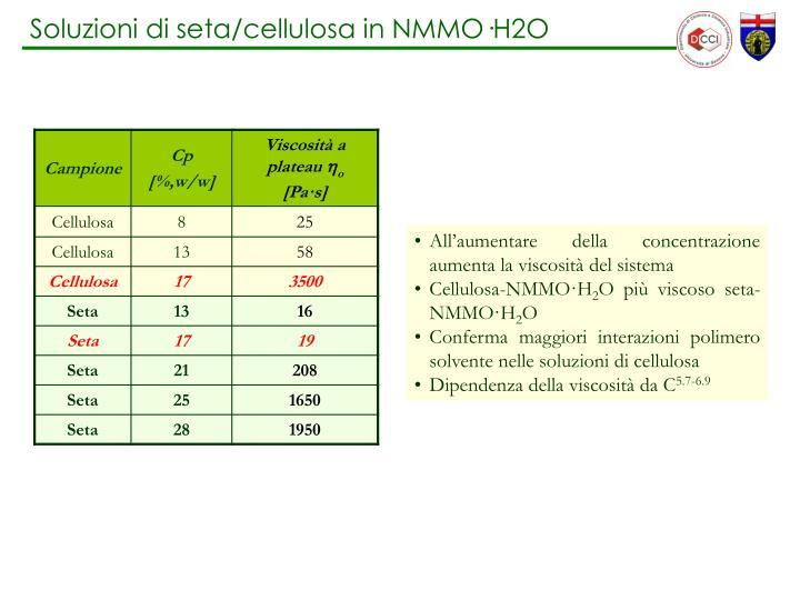 Soluzioni di seta/cellulosa in NMMO
