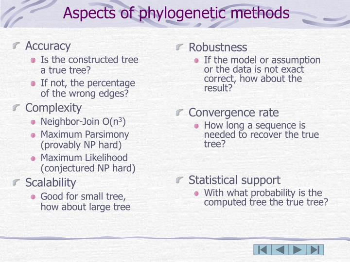 Aspects of phylogenetic methods