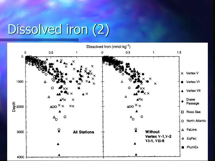 Dissolved iron (2)