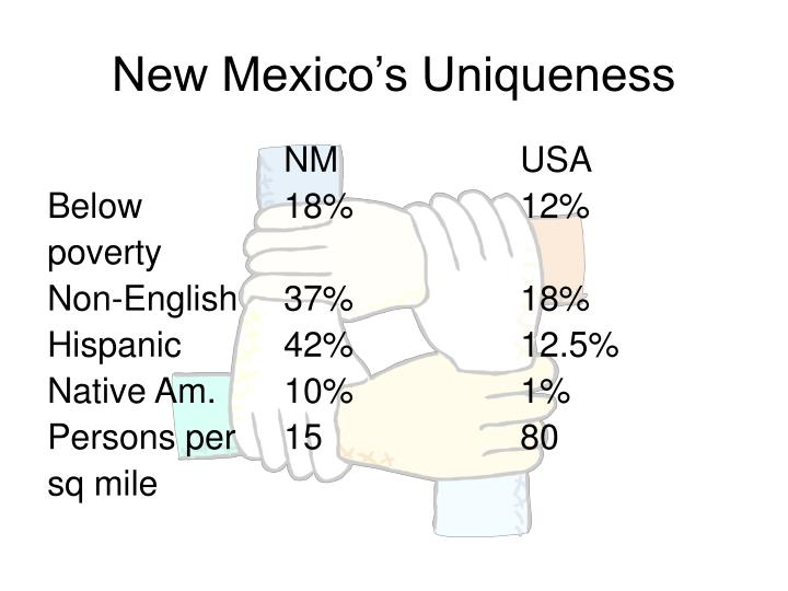 New mexico s uniqueness