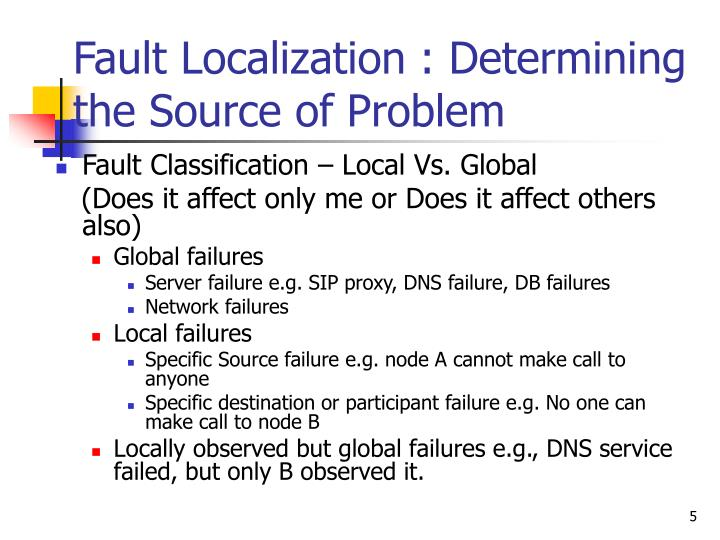 Fault Localization : Determining the Source of Problem