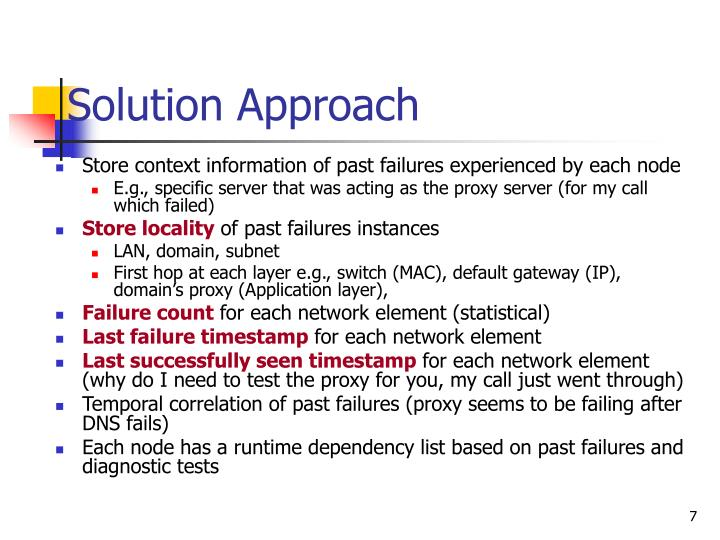 Solution Approach
