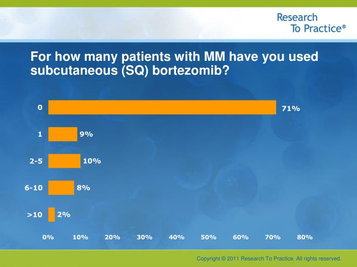 For how many patients with MM have you used subcutaneous (SQ) bortezomib?