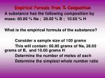 empirical formula from composition