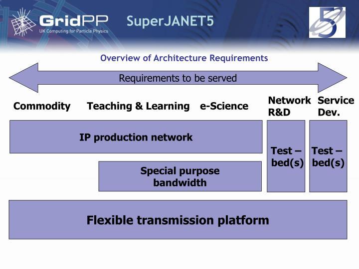 SuperJANET5