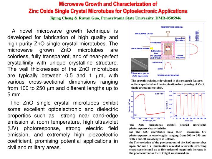 Microwave Growth and Characterization of