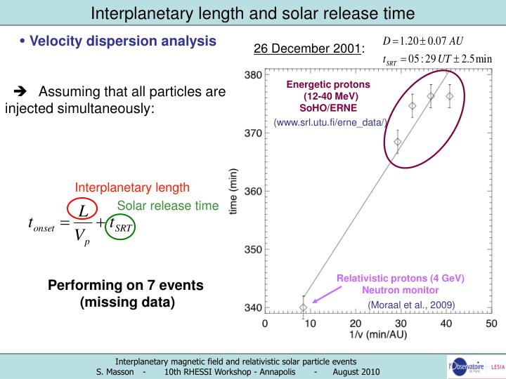 Interplanetary length and solar release time
