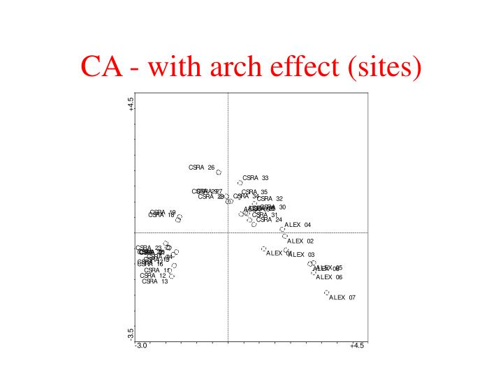 CA - with arch effect (sites)