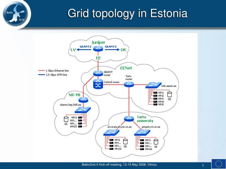 Grid topology in Estonia