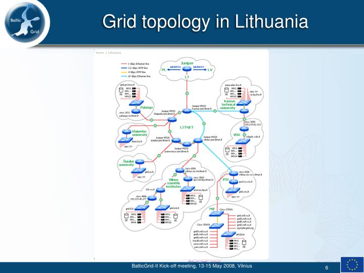 Grid topology in Lithuania