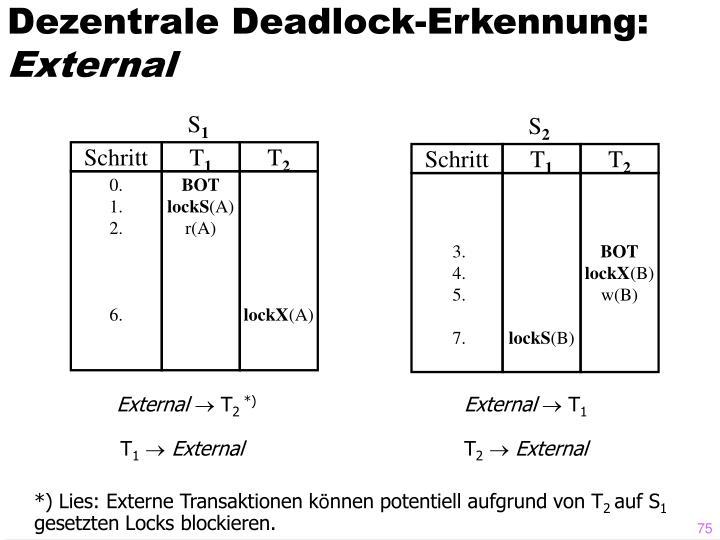 Dezentrale Deadlock-Erkennung: