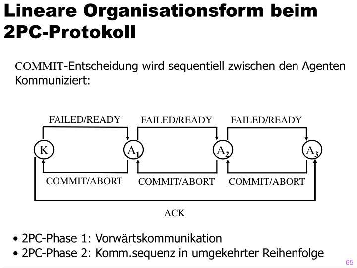 Lineare Organisationsform beim 2PC-Protokoll