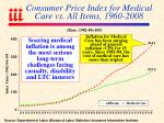 consumer price index for medical care vs all items 1960 2008