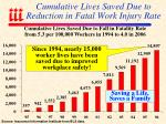 cumulative lives saved due to reduction in fatal work injury rate