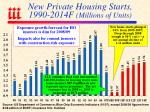 new private housing starts 1990 2014f millions of units