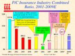 p c insurance industry combined ratio 2001 2009e