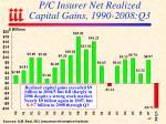 p c insurer net realized capital gains 1990 2008 q3
