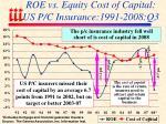 roe vs equity cost of capital us p c insurance 1991 2008 q3