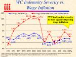wc indemnity severity vs wage inflation