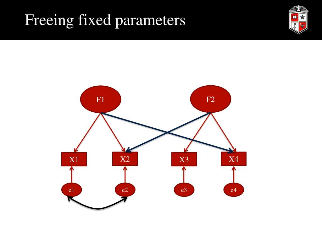 PPT - Structural Equation Models PowerPoint Presentation
