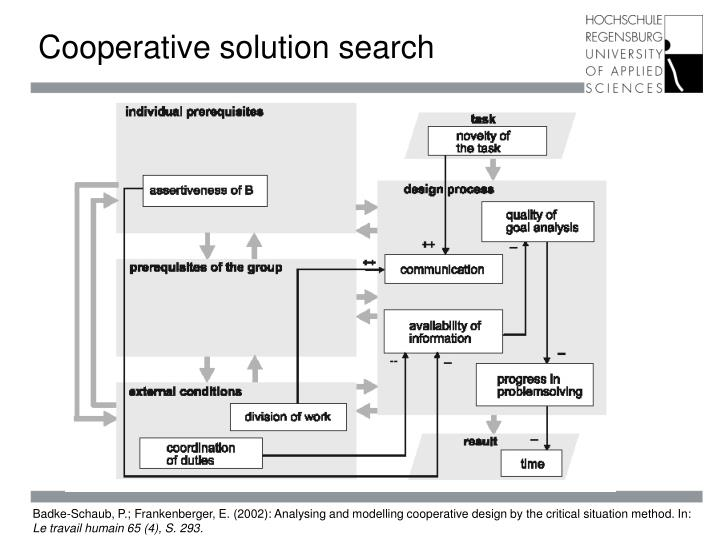 Cooperative solution search
