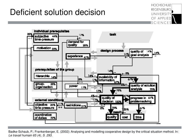 Deficient solution decision