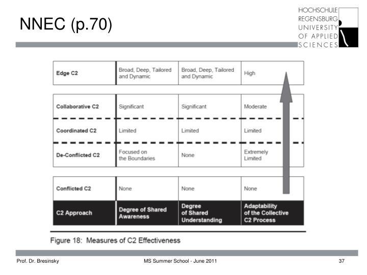 NNEC (p.70)