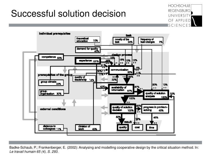 Successful solution decision