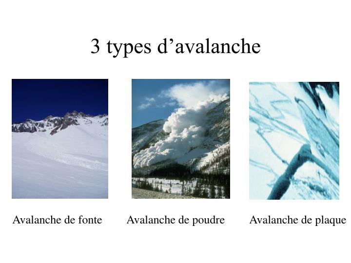 3 types d'avalanche