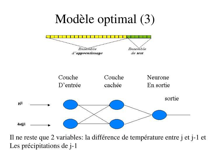 Modèle optimal (3)